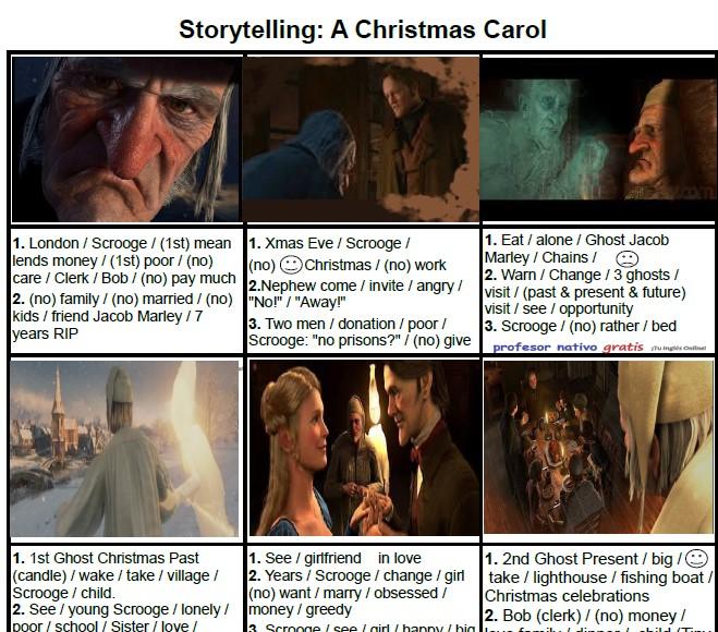 Christmas Carol: Storytelling Exercise (Teacher's pdf.)